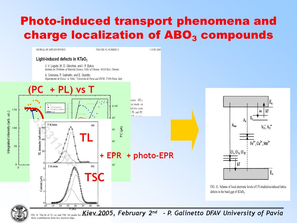 Photo-induced transport phenomena and charge localization of ABO3 compounds