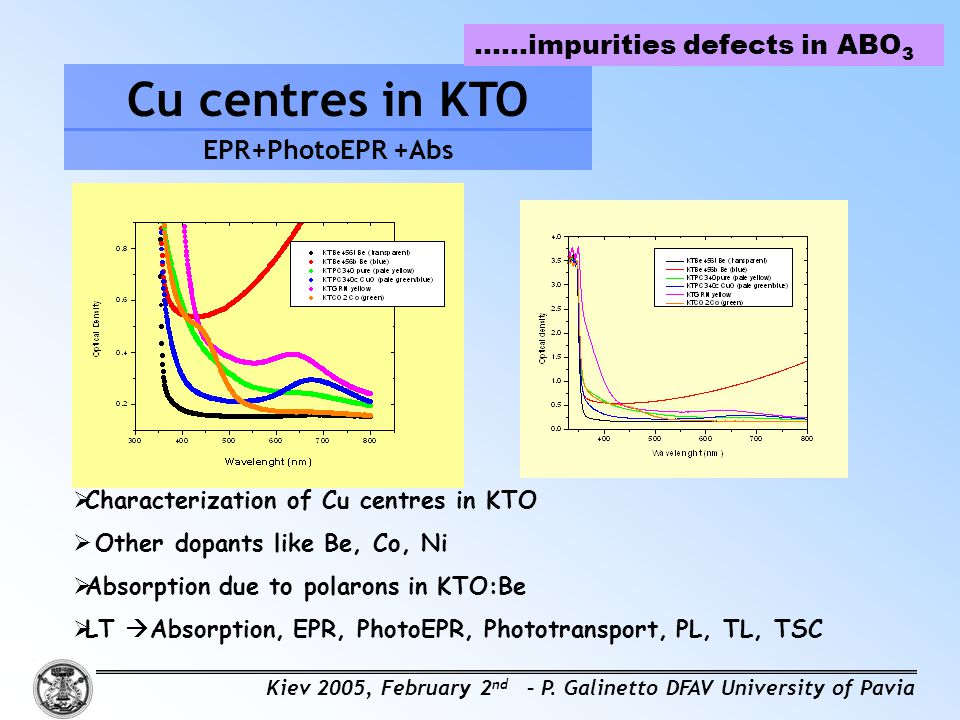 Cu centres in KTO ……impurities defects in ABO3 EPR+PhotoEPR +Abs