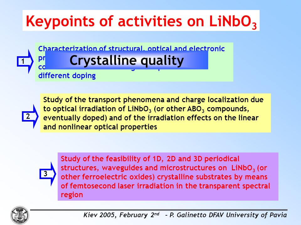 Keypoints of activities on LiNbO3