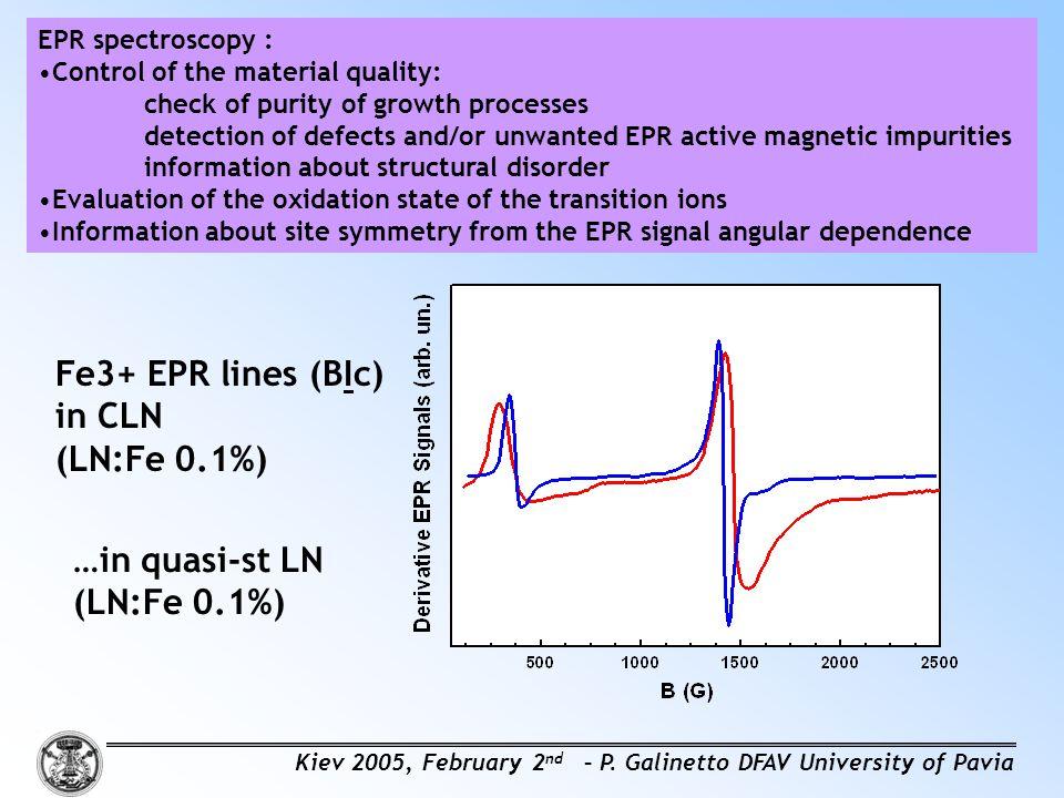 Fe3+ EPR lines (BIc) in CLN (LN:Fe 0.1%)