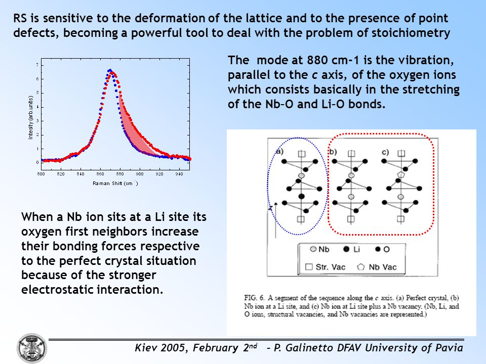 RS is sensitive to the deformation of the lattice and to the presence of point defects, becoming a powerful tool to deal with the problem of stoichiometry