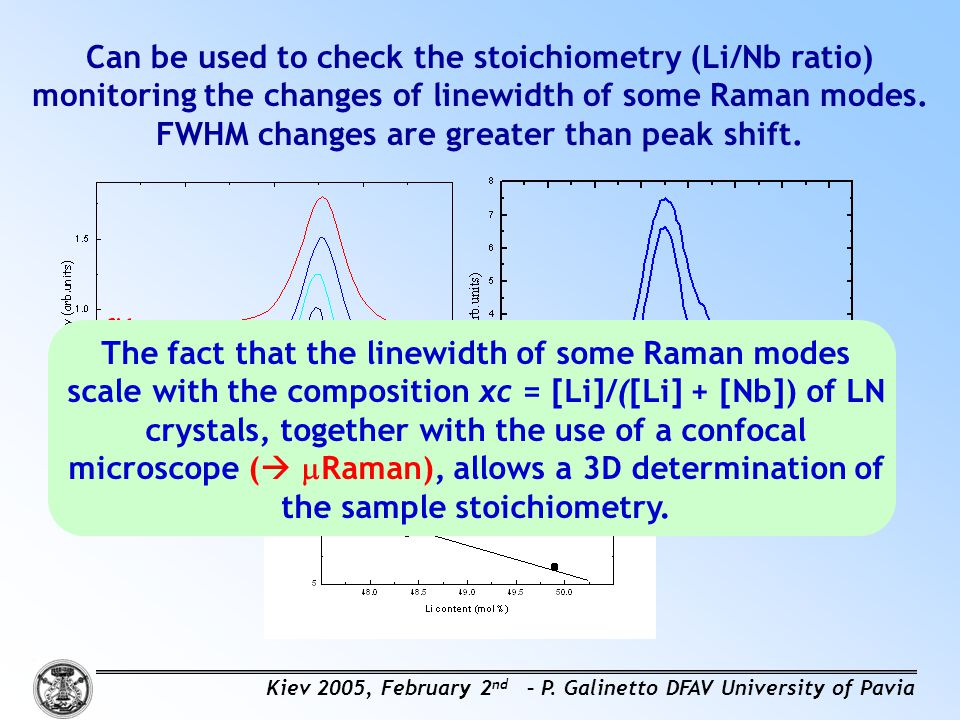 Can be used to check the stoichiometry (Li/Nb ratio)