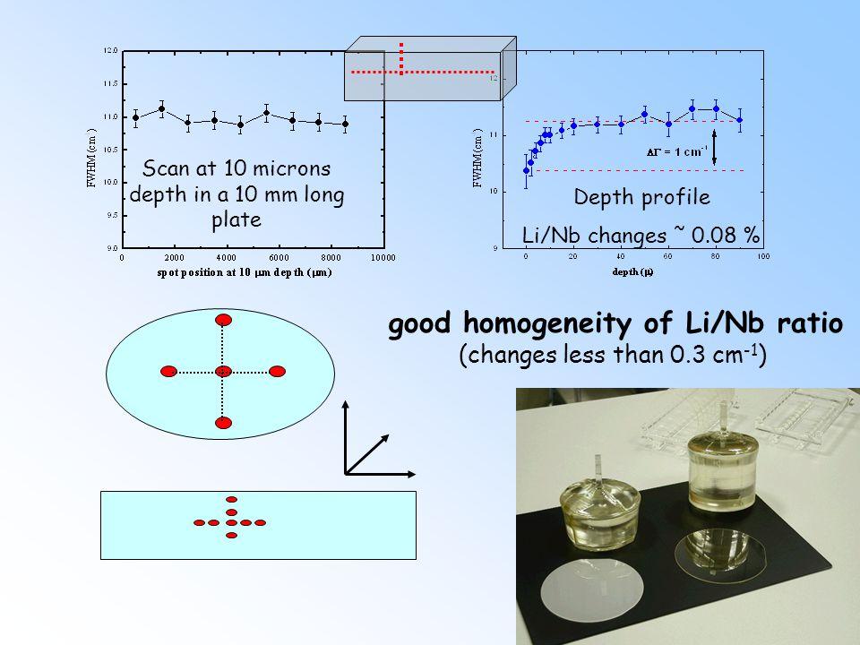 good homogeneity of Li/Nb ratio (changes less than 0.3 cm-1)