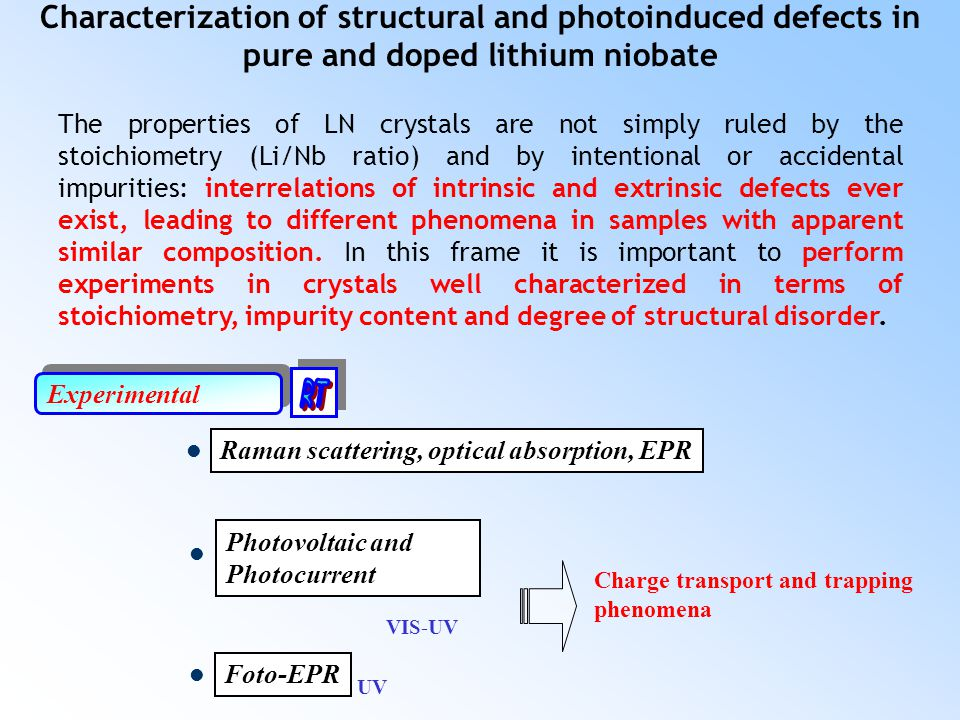 Characterization of structural and photoinduced defects in pure and doped lithium niobate