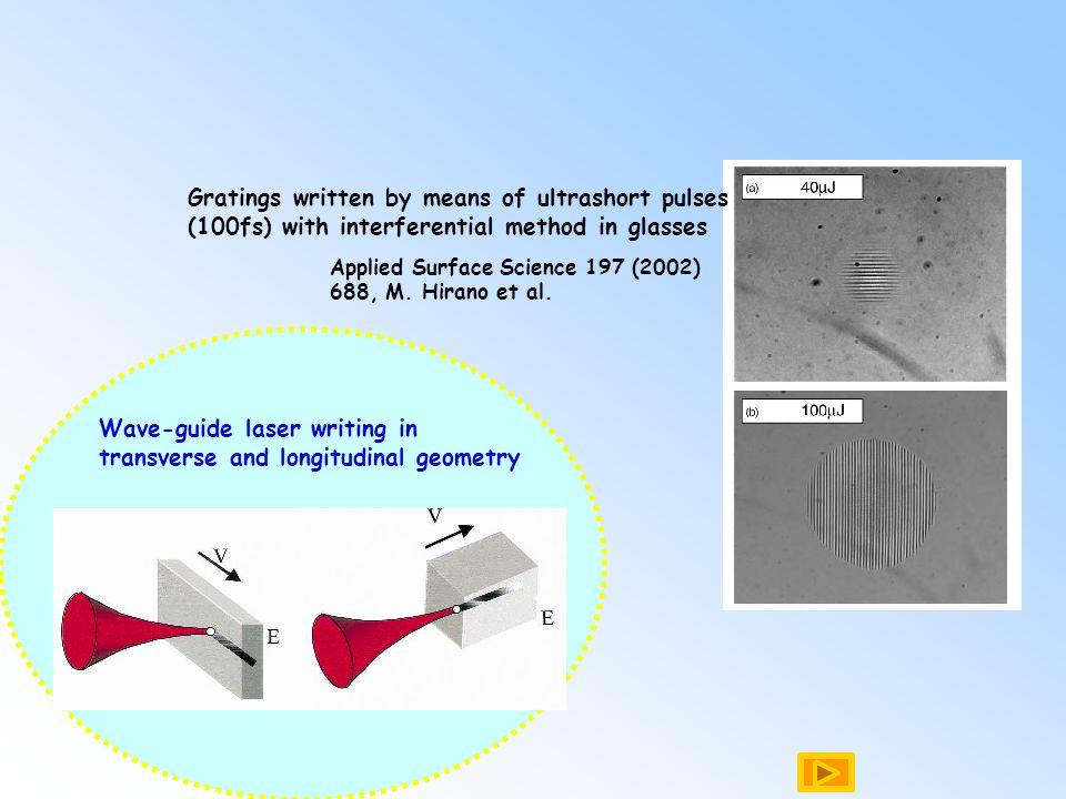 Wave-guide laser writing in transverse and longitudinal geometry
