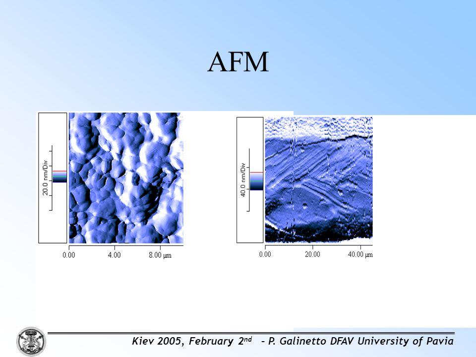 AFM Kiev 2005, February 2nd – P. Galinetto DFAV University of Pavia