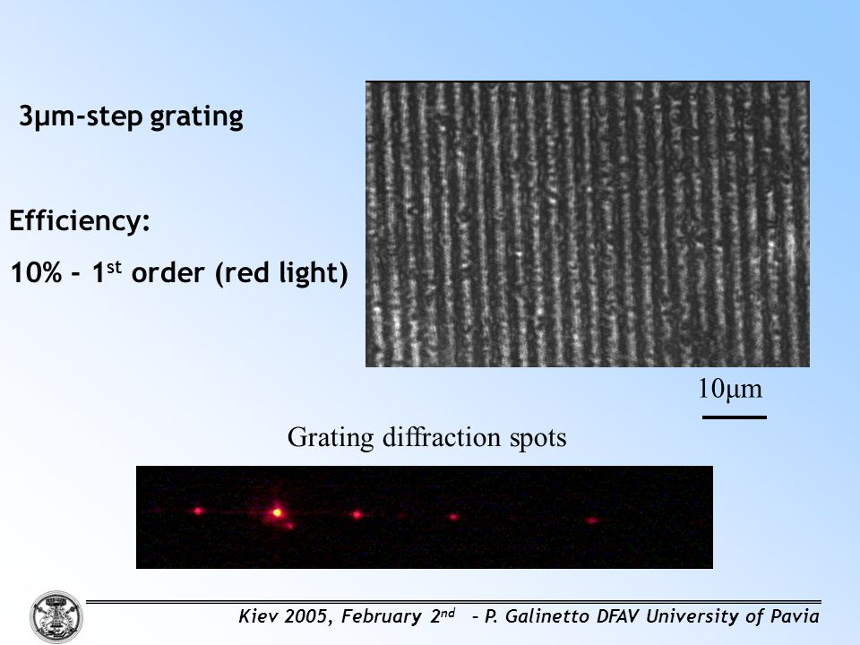 Grating diffraction spots