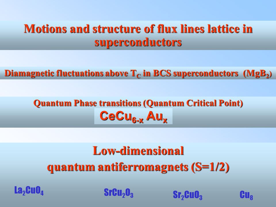 Motions and structure of flux lines lattice in superconductors