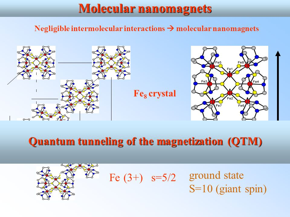 Molecular nanomagnets Quantum tunneling of the magnetization (QTM)