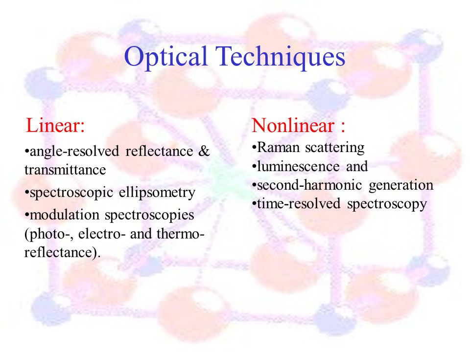 Optical Techniques Linear: Nonlinear :