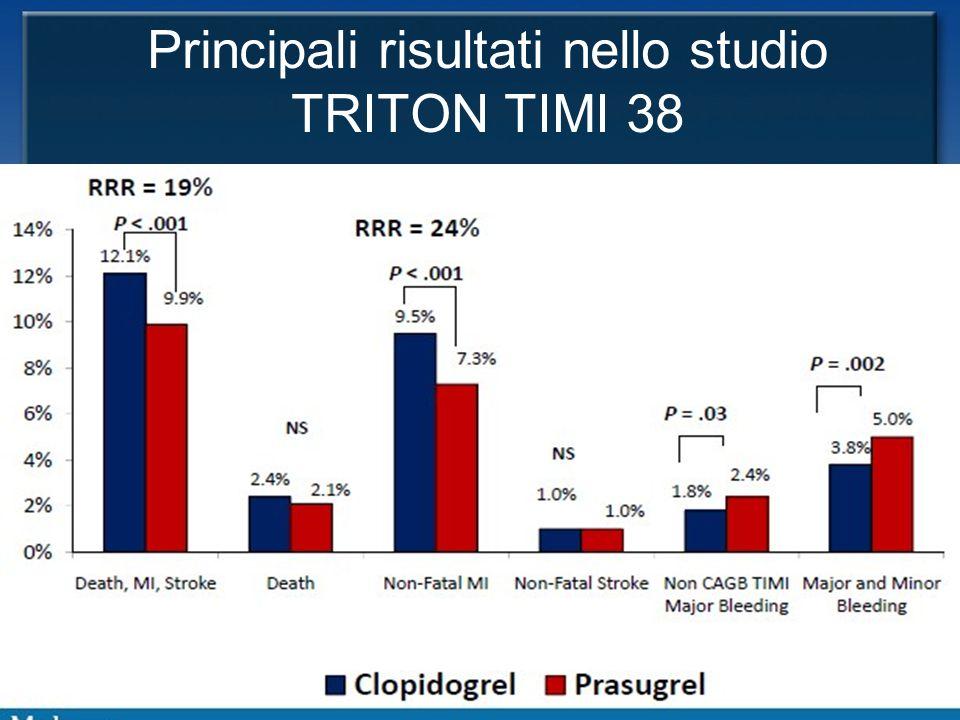 Principali risultati nello studio TRITON TIMI 38