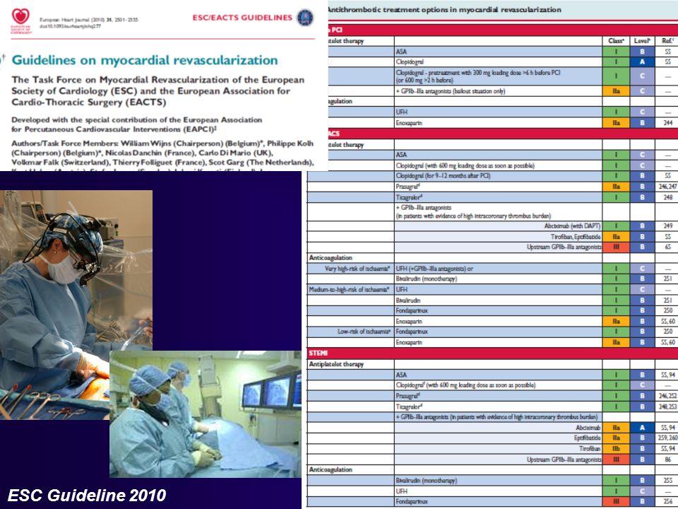 ESC Guideline 2010