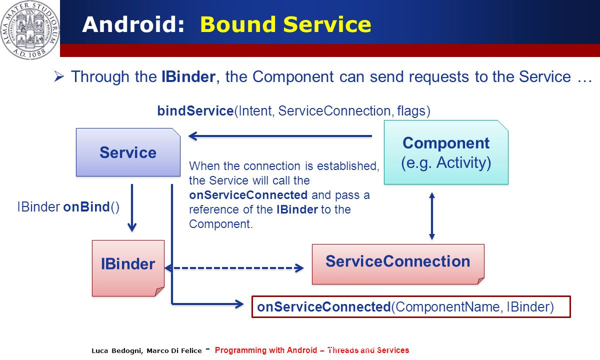 Android: Bound Service