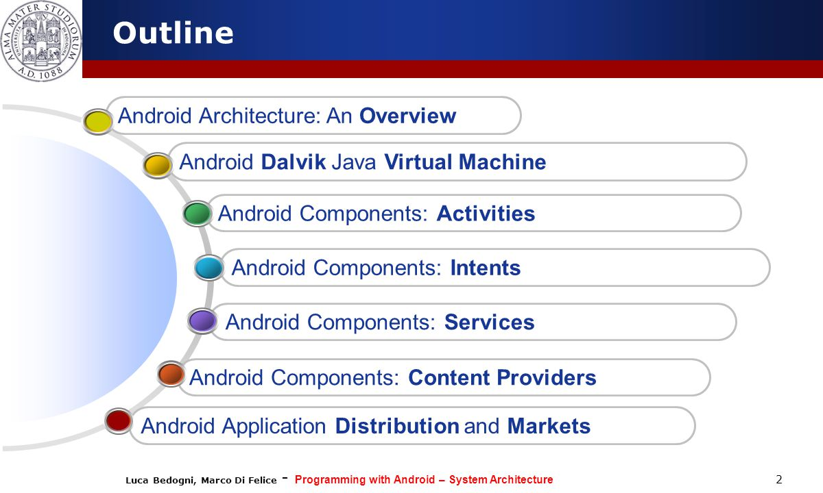 Outline Android Architecture: An Overview