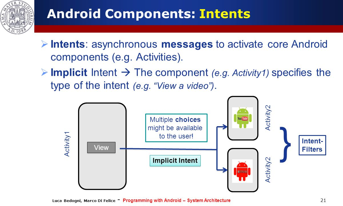 Android Components: Intents
