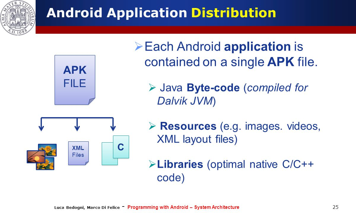 Android Application Distribution