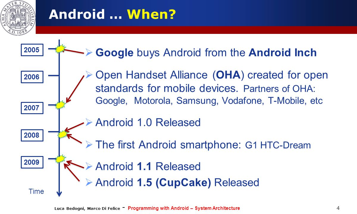 Android … When Google buys Android from the Android Inch