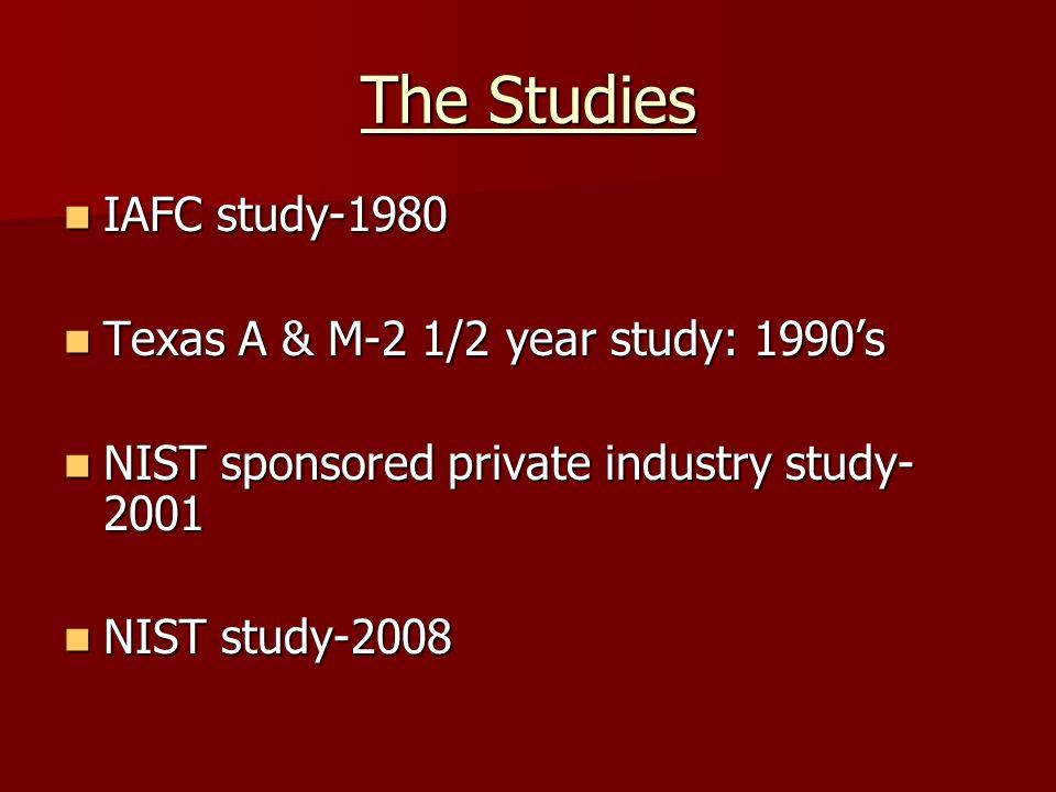 The Studies IAFC study-1980 Texas A & M-2 1/2 year study: 1990's