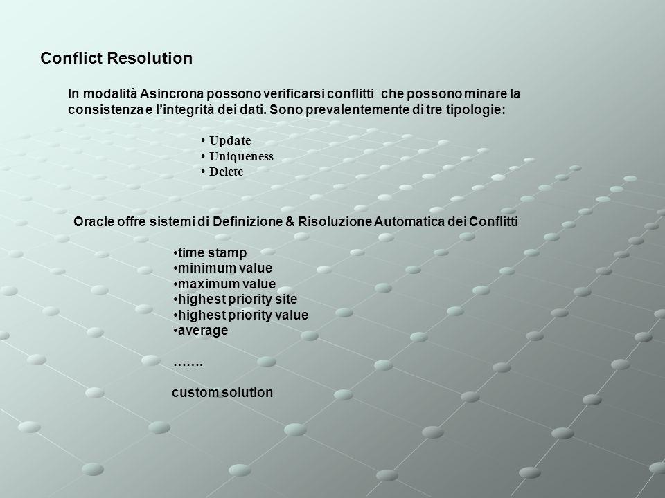 Conflict Resolution In modalità Asincrona possono verificarsi conflitti che possono minare la.
