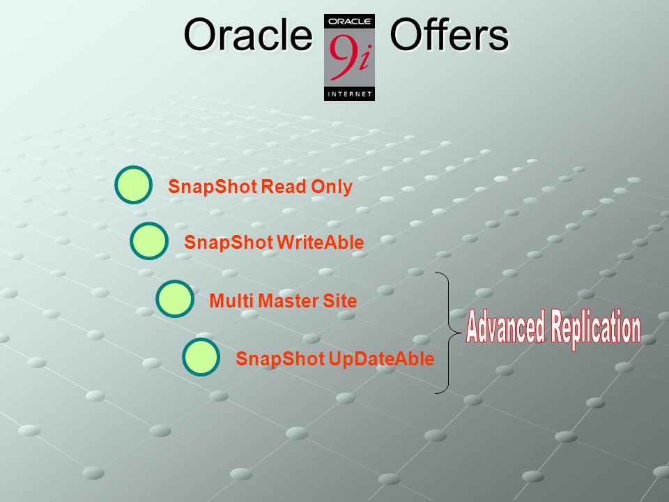 Oracle Offers Advanced Replication SnapShot Read Only