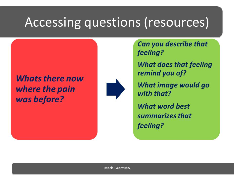 Accessing questions (resources)