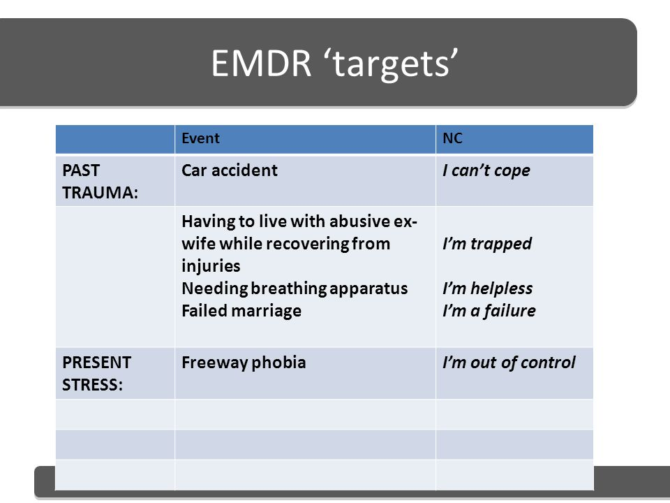 EMDR 'targets' PAST TRAUMA: Car accident I can't cope
