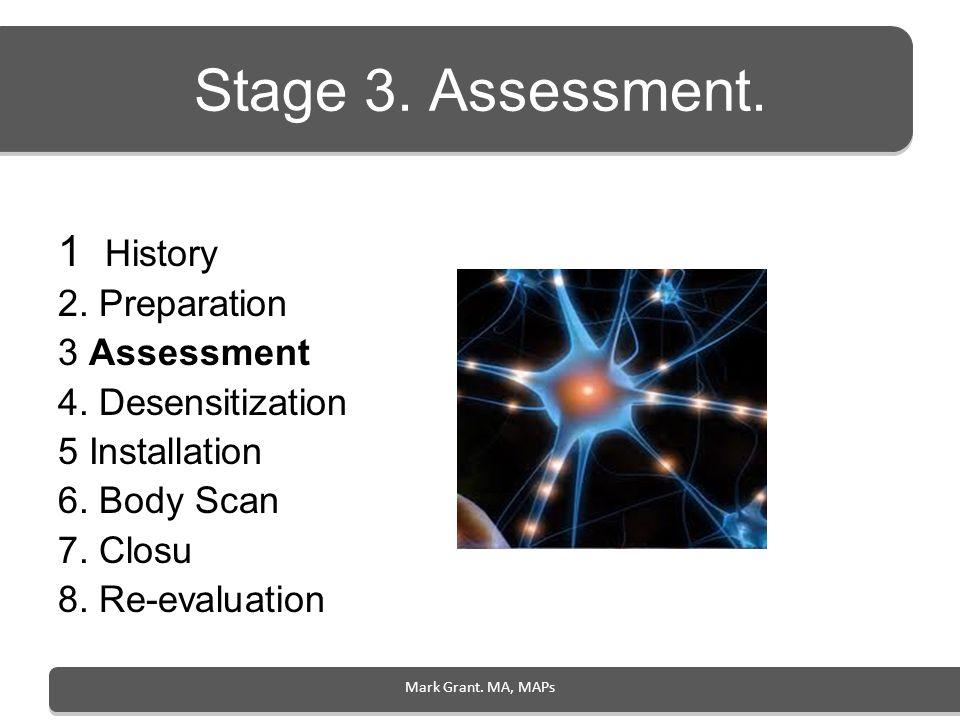 Stage 3. Assessment. 1 History 2. Preparation 3 Assessment