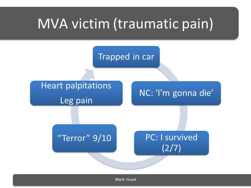 MVA victim (traumatic pain)