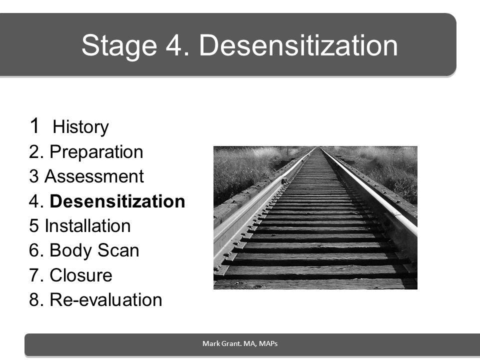 Stage 4. Desensitization