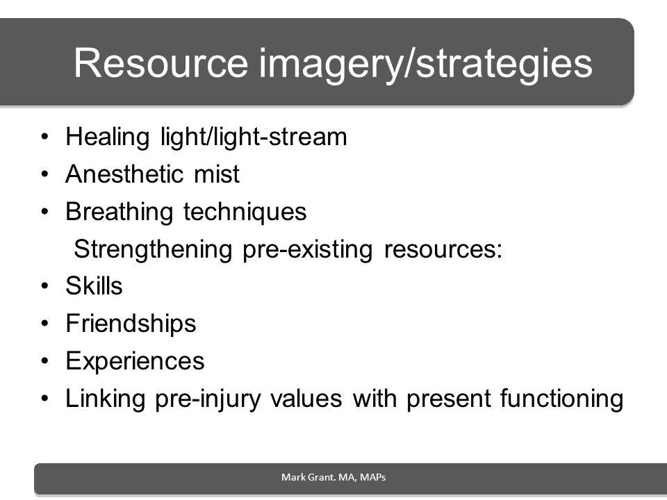 Resource imagery/strategies