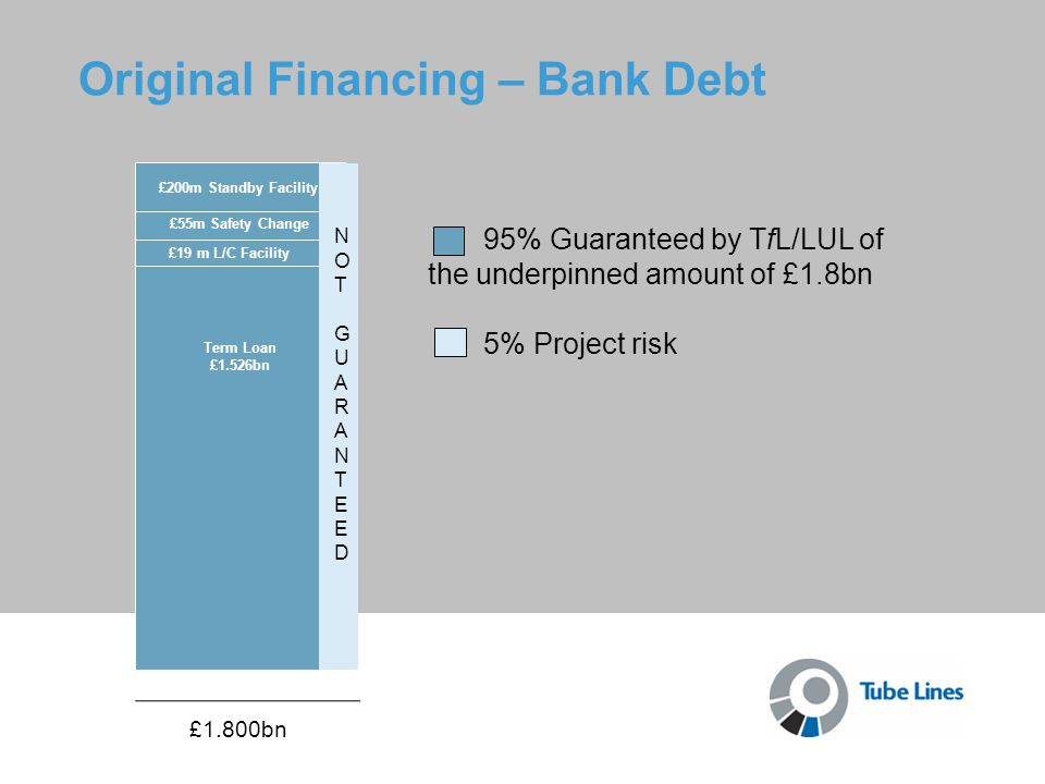 Original Financing – Bank Debt