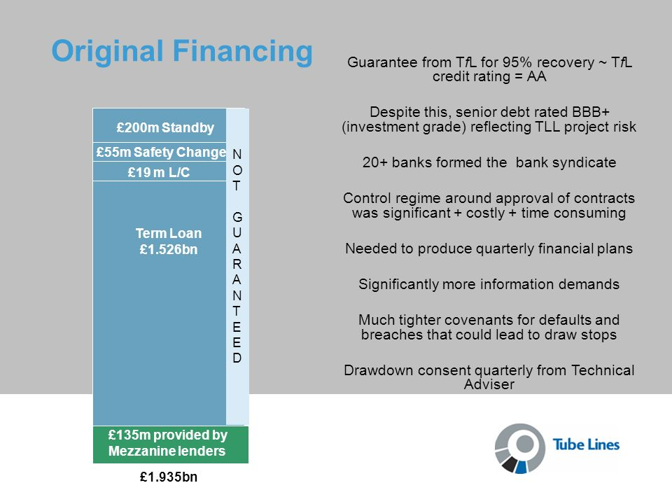Original FinancingGuarantee from TfL for 95% recovery ~ TfL credit rating = AA.