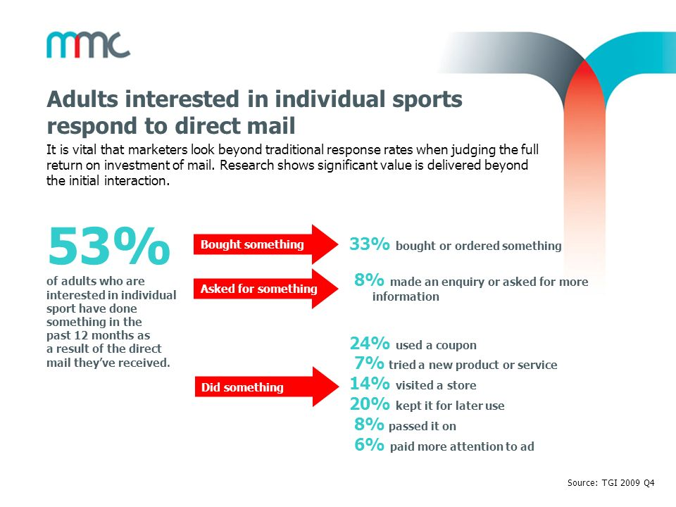 Adults interested in individual sports respond to direct mail
