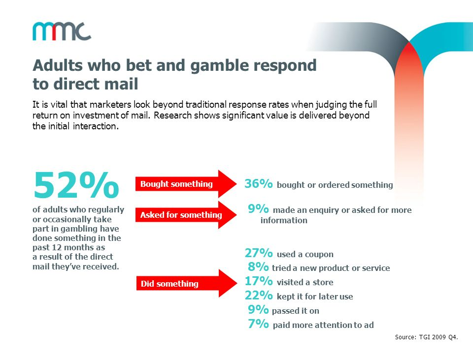 Adults who bet and gamble respond to direct mail