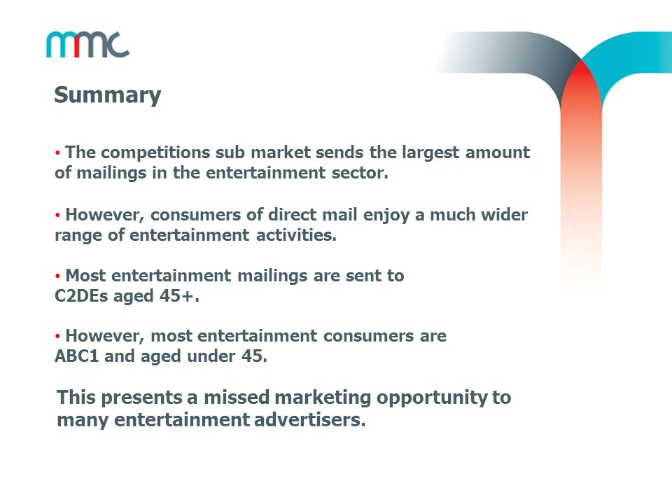 Summary The competitions sub market sends the largest amount of mailings in the entertainment sector.