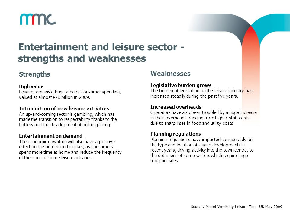 Entertainment and leisure sector - strengths and weaknesses