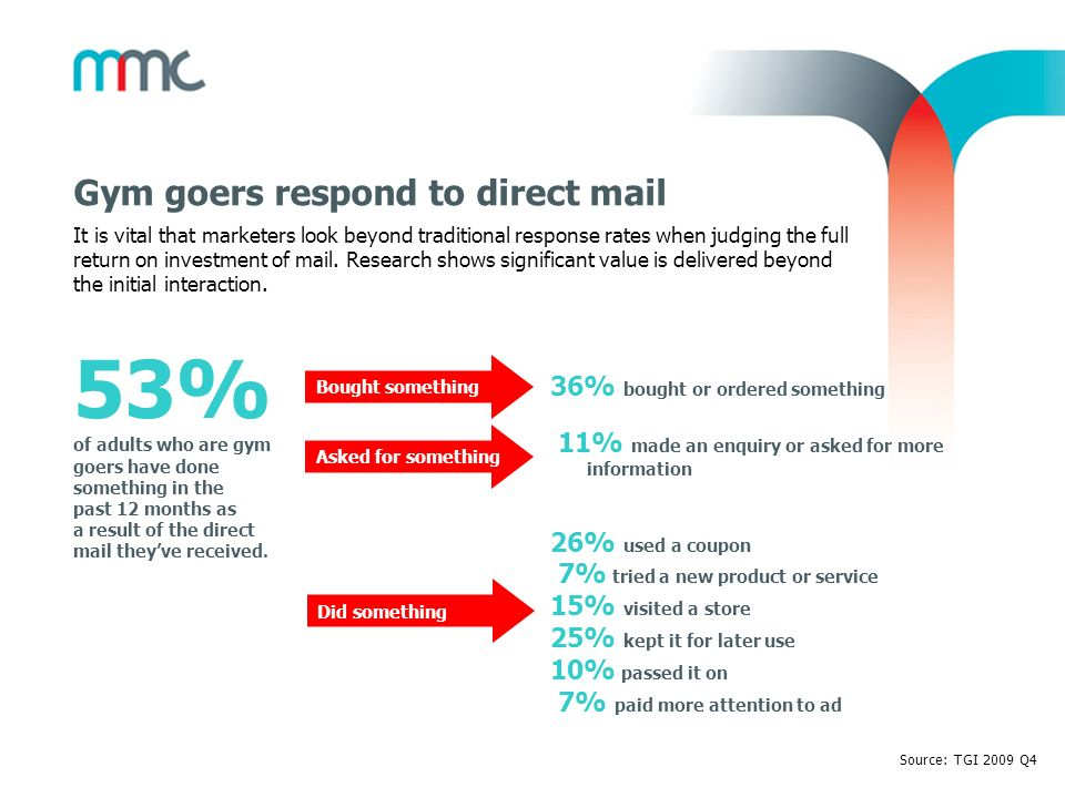 Gym goers respond to direct mail