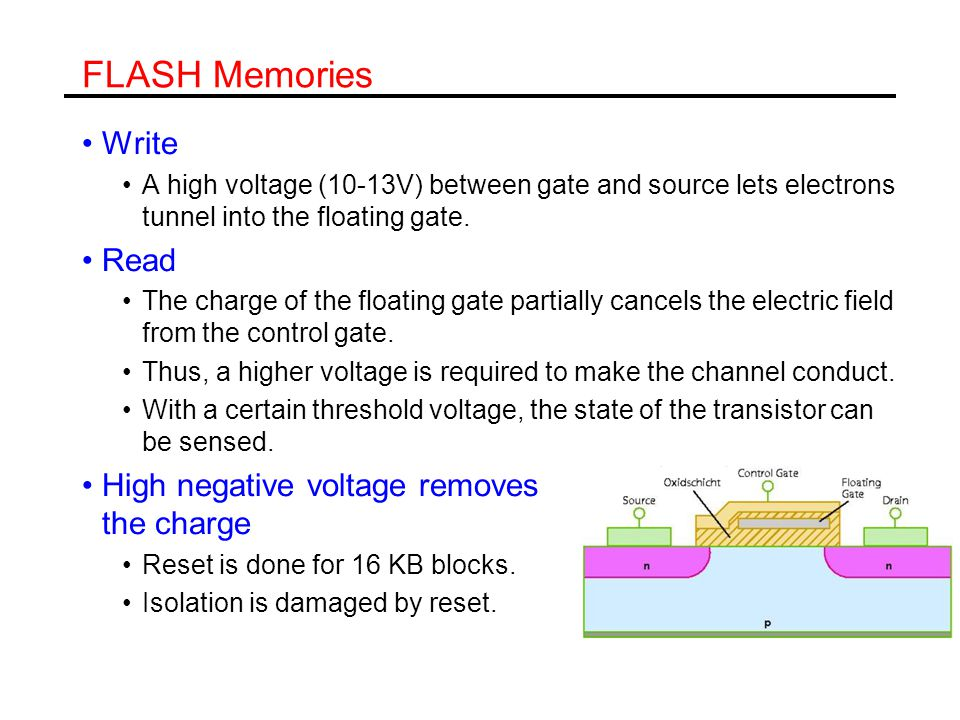 FLASH Memories Write Read High negative voltage removes the charge