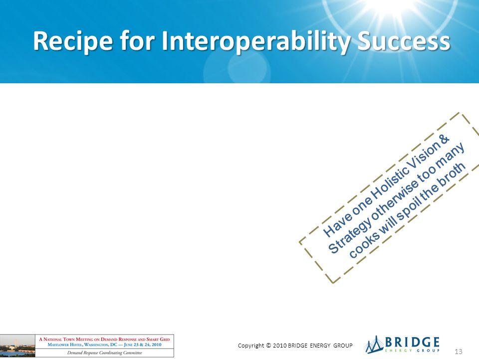Recipe for Interoperability Success