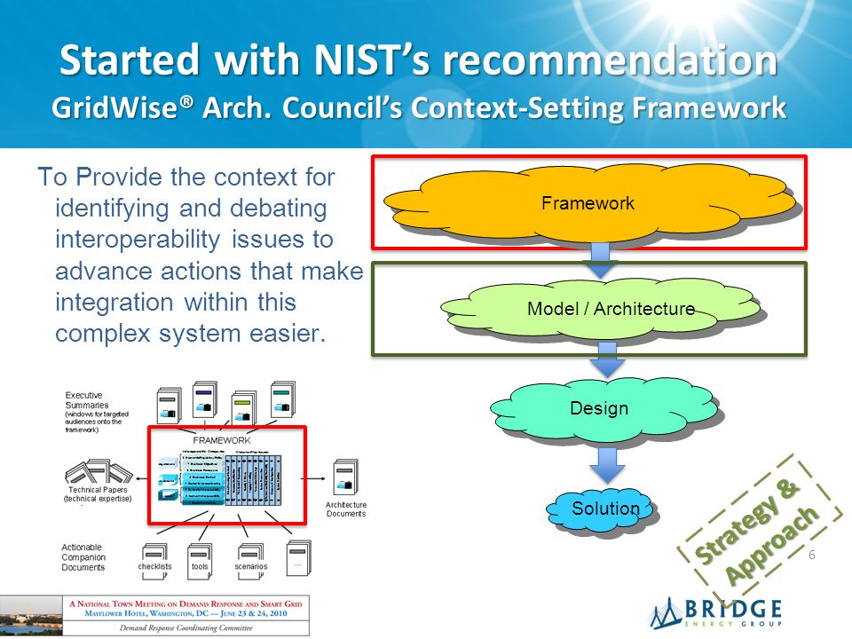 Started with NIST's recommendation