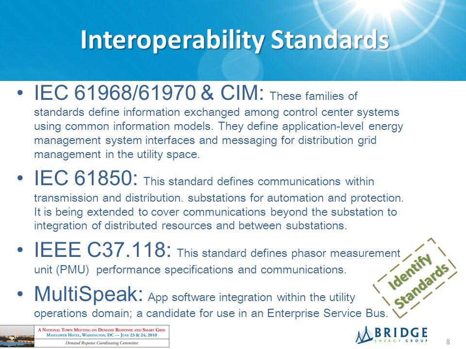 Interoperability Standards