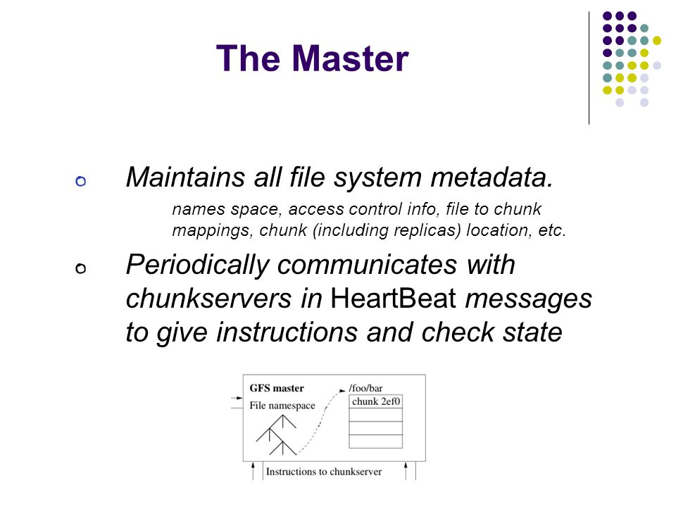 The Master Maintains all file system metadata.