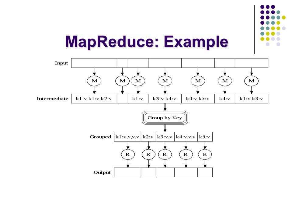 MapReduce: Example 35