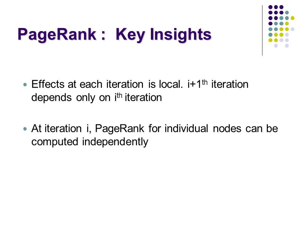 PageRank : Key Insights