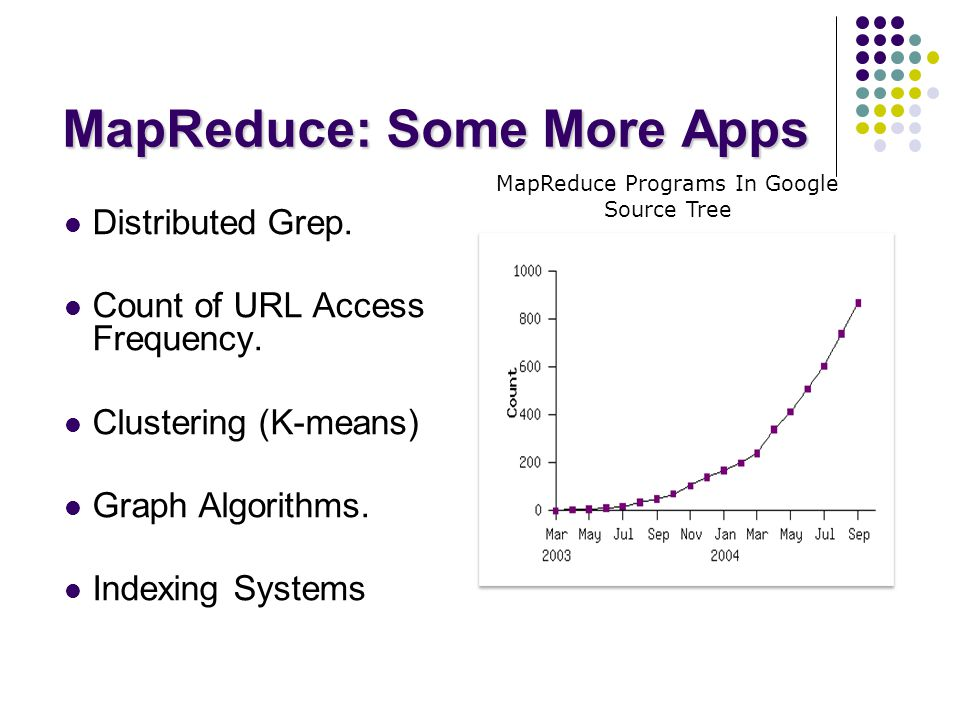 MapReduce: Some More Apps