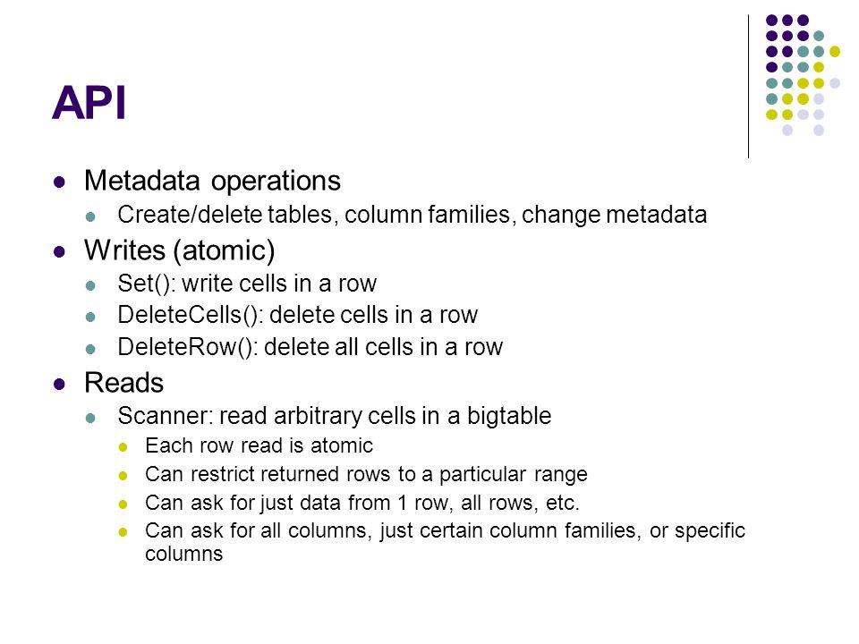 API Metadata operations Writes (atomic) Reads