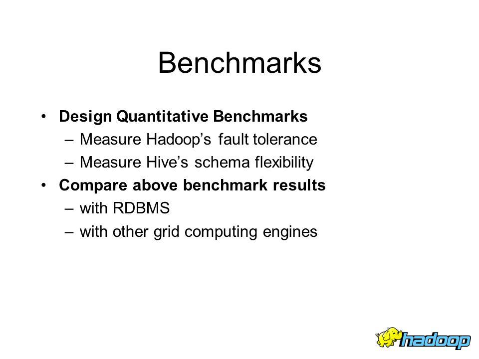 Benchmarks Design Quantitative Benchmarks