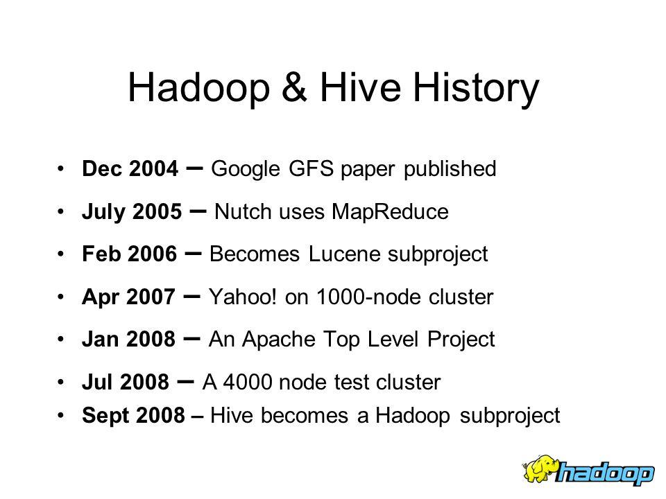 Hadoop & Hive History Dec 2004 – Google GFS paper published