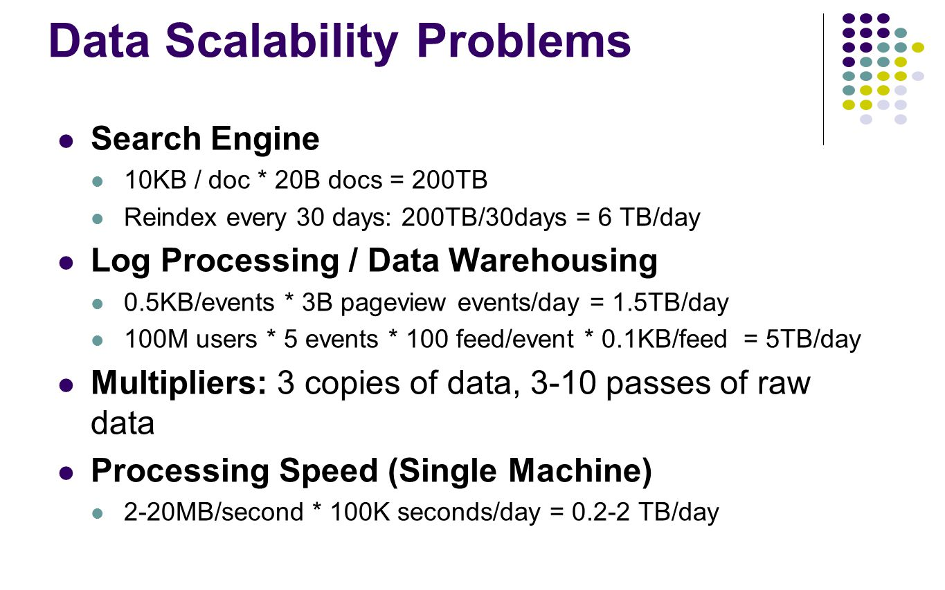 Data Scalability Problems