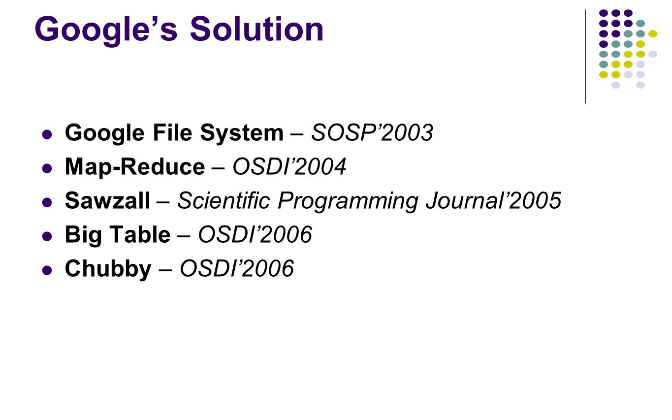 Google's Solution Google File System – SOSP'2003